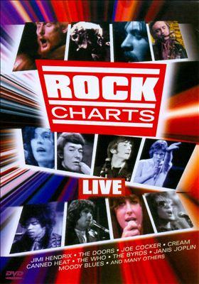 Rock Charts Live