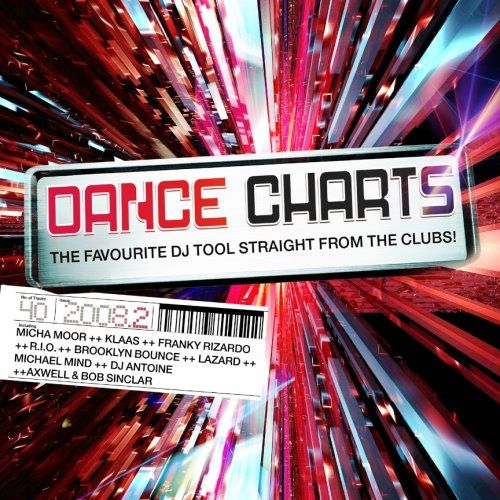 Dance Charts 2008.2