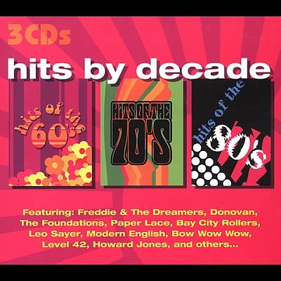 Hits by Decade