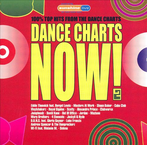Dance Charts Now!, Vol. 2
